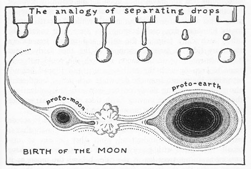 An outdated moon-birth hypothesis